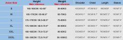 Okc Black T Shirt Fan Oklahoma City Russell Thunder All Sizes S 3Xl Harajuku Tops T 1